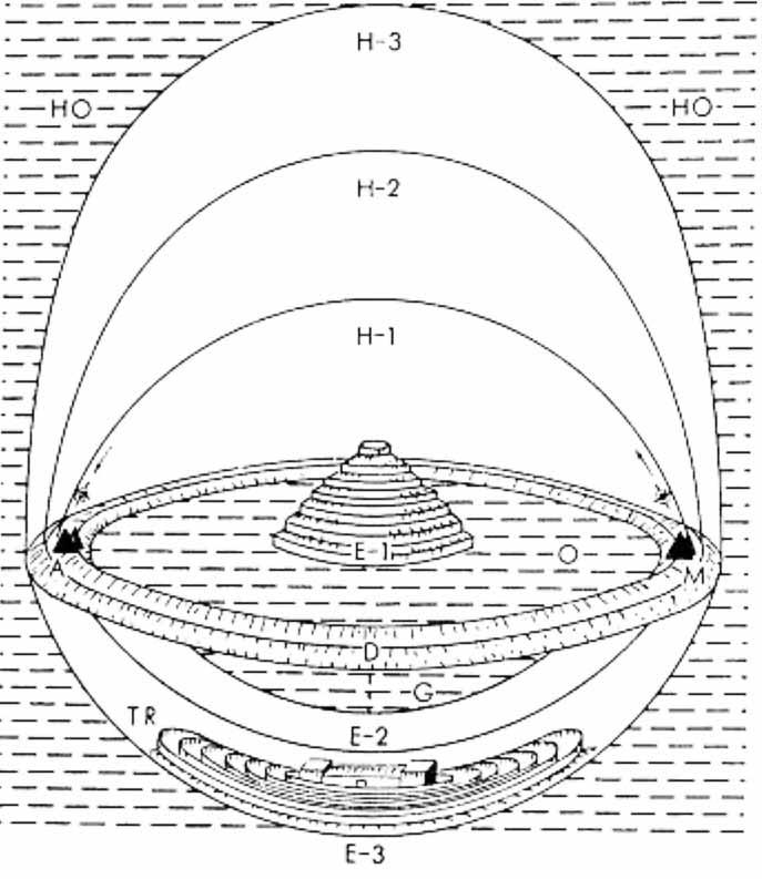 mesopotamien geschichte 5 klasse